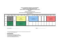 Jadual waktu akademik - FPTV - UTHM