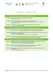 ABSTRACTS – SUMMARY TABLE
