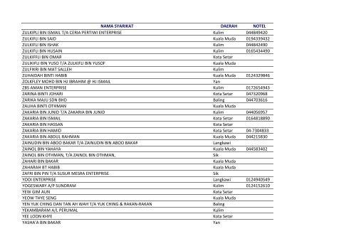 Copy of Bas Sekolah (31 Jan 2013) (2).xlsx - SPAD