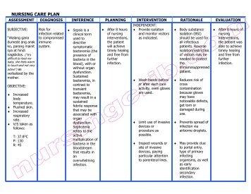 pdf nursing crib nursingcrib com nursing care plan hyperthyroidism pdf
