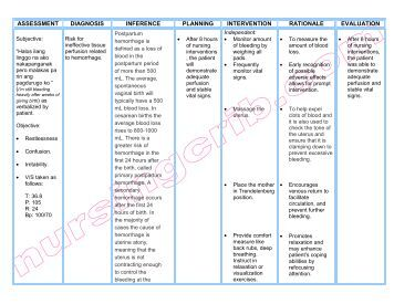 nursing care plan for retained placenta Here are eight (8) nursing care plans for postpartum hemorrhage:  as retained  placental fragments, any laceration, abruptio placenta, etc.