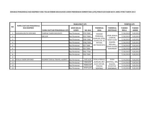 senarai pengendali bas ekspres yang telah diberi kelulusan ... - SPAD