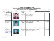 senarai ahli lembaga pelawat - Hospital Raja Perempuan Zainab II