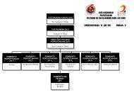 Gambar Carta Organisasi - Portal Rasmi Politeknik Sultan ...