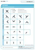 Datenblatt KS2-90 - Glassline GmbH - Seite 2