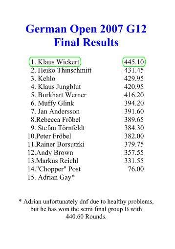 German Open 2007 G12 Final Results - BlueKingClub