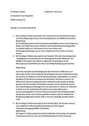 Anträge zur öffentlichen Haushaltssitzung - Pro Bürger