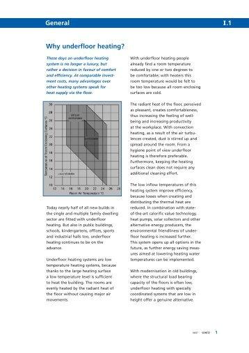 Schutz Under Floor Heating Technical Installation Manual - Nianpa