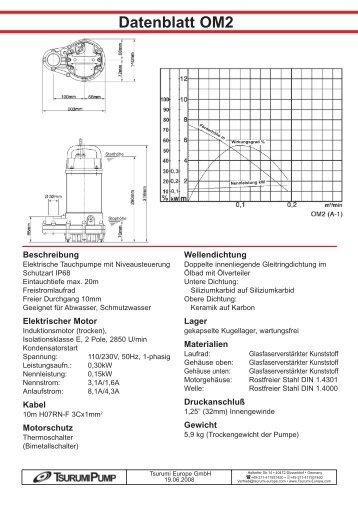 B - Pumpen Lechner