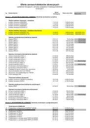 Oferta cenowa kolektorów słonecznych - Instalbud