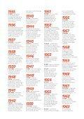 rs_sccp_2014-portugues - Page 3