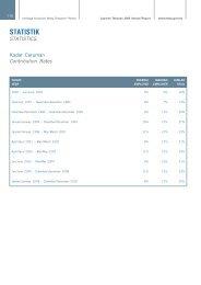 STATISTIK - KWSP