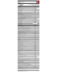 МТС Коннект- NetBook