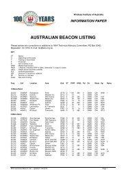 AUSTRALIAN BEACON LISTING - The Wireless Institute of Australia