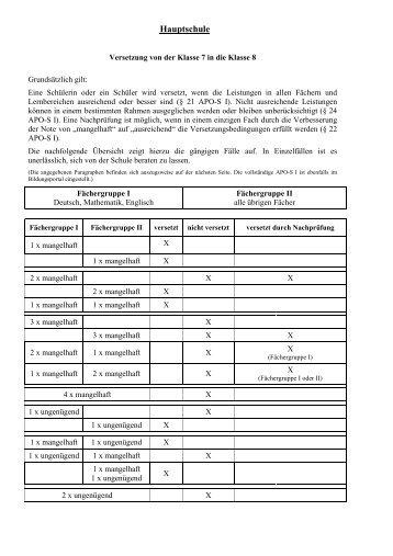 Hauptschule von Klasse 7 in Klasse 8 - endgültige Fassung und ...