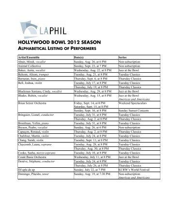 Hollywood Bowl 2012 Alphabetical Artists Listing