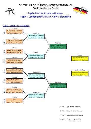 Ergebnisse des 8. Internationalen Kegel - Länderkampf 2012 in Celje