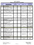 ANTISEPTICS, OINTMENTS, SOAPS & SOLUTIONS - Page 4