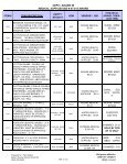 ANTISEPTICS, OINTMENTS, SOAPS & SOLUTIONS - Page 7