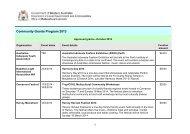 Community Grants Program 2013 Recipients