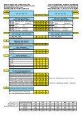 LEITUNGSFILTER FILTRES EN LIGNE BASSE PRESSION ... - Page 4