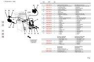 Easy lub pump - 300 - bei Hydraulik Paule