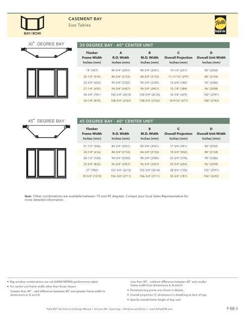 Pella Window Size Chart Moskin