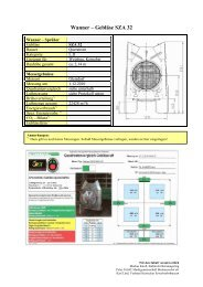 Wanner Typ SZA32-1.12.10 - Obstbau - Weinbau - Technik
