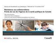 Agence de la santé publique du Canada - Antibiotic Awareness