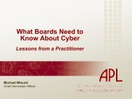 Lessons from a Practitioner What Boards Need to Know About Cyber