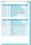 inserti standard curva 45° metrica - ogiva 60° - intera - dado pressato - Page 5