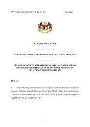 Surat Pekeliling Bil. 5/2010 - JPA
