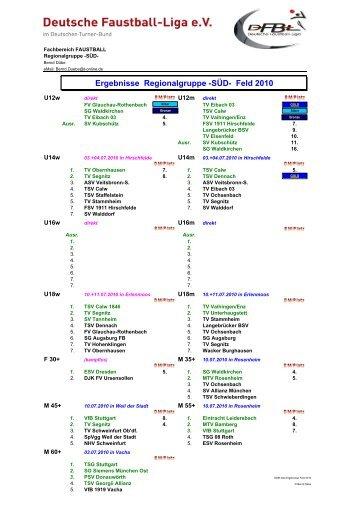 Ergebnisse Regionalgruppe -SÜD- Feld 2010