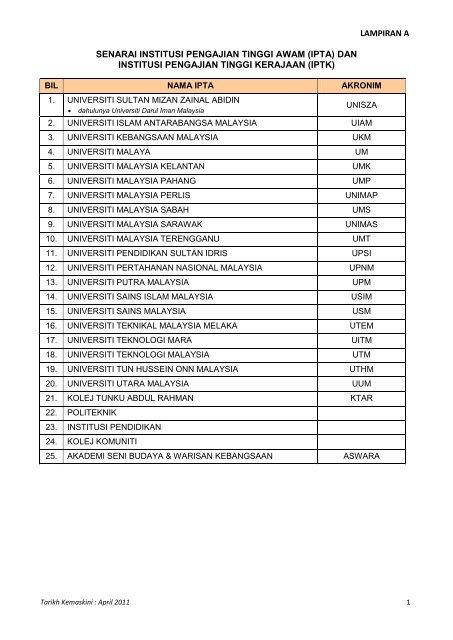 Senarai Institusi Pengajian Tinggi Awam Ipta Kwsp