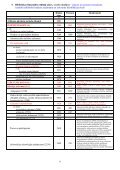 Katvaru pagasta bibliotēkas 2010. gada statistiskie rādītāji - Page 6