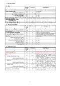 Alojas pilsētas bibliotēkas 2011. gada statistiskie rādītāji - Limbažu ... - Page 2