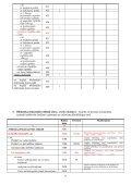 Alojas pilsētas bibliotēkas 2011. gada statistiskie rādītāji - Limbažu ... - Page 6