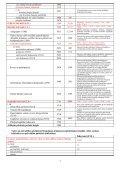 Alojas pilsētas bibliotēkas 2011. gada statistiskie rādītāji - Limbažu ... - Page 7