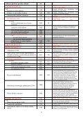 Viļķenes pagasta Vitrupes bibliotēkas 2010. gada statistiskie rādītāji - Page 6