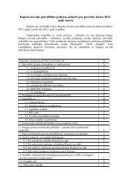 Pašvaldības policijas paveiktais 2012. gada martā - Ropaži.lv