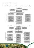 Publiskais gada pārskats - Vides ministrija - Page 5
