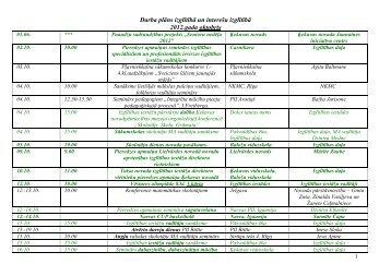 Darba plāns izglītībā un interešu izglītībā 2012.g. oktobrim