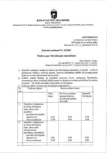 10/2009 Nodeva par būvatļaujas saņemšanu - Ķekavas pagasts