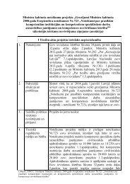 Grozījumi Ministru kabineta 2008.gada 8.septembra noteikumos Nr ...