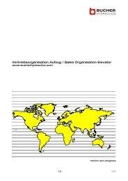 Vertriebsorganisation Aufzug / Sales Organisation Elevator