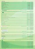PASTĀVĪGO ATLAIŽU PIEDĀVĀJUMS - Veselības centrs 4 - Page 2