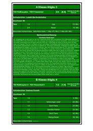 10. TSV Roßhaupten - TSV Friesenried 2
