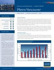 MetroVancouver Office Market Update November 2008