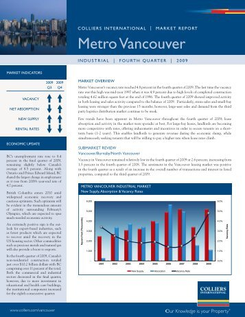 MetroVancouver Office Market Update November 2008