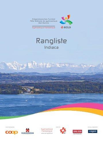Rangliste - ETF 2013